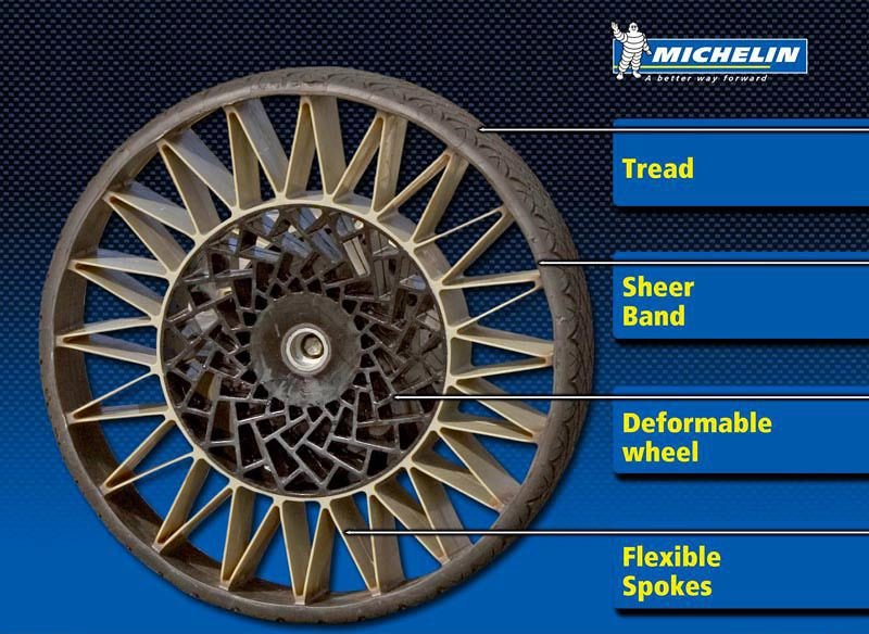 The Michelin Tweel Explained