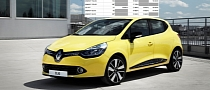 Renault Clio IV to Be Built in Turkey and France