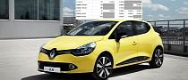 Renault Clio Order Books Open. Priced from €13,700