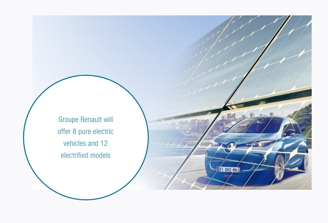 business plan of renault Following the alliance 2022 business plan released by renault-nissan-mitsubishi in september, october sees renault offer more details on its part of the deal and by 2022, the french automaker.