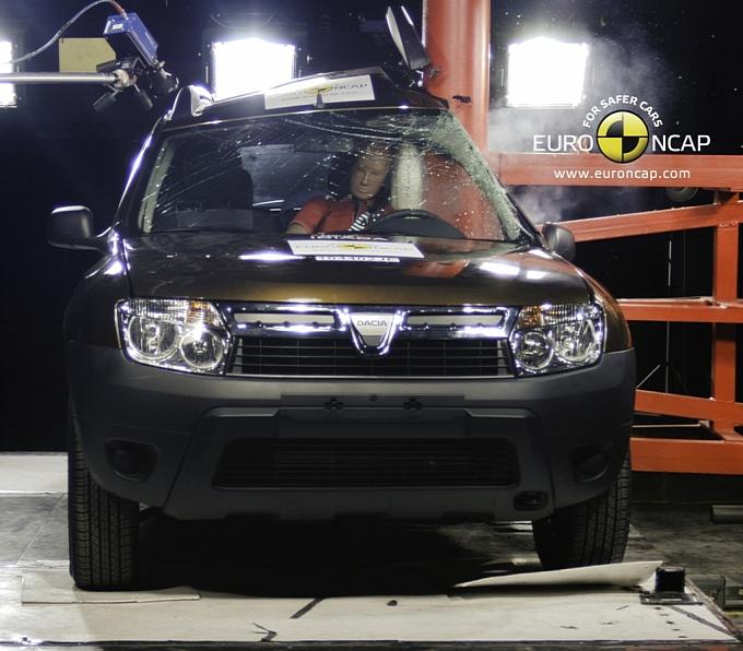 Dacia Duster Suv In Side Euro Ncap Crash Test