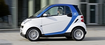 smart car2go Arrives in Britain