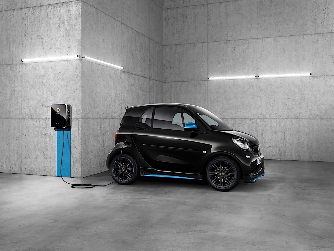 Daimler (DAI) PT Set at €92.00 by UBS
