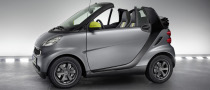 smart fortwo Edition Greystyle, New Clothes, Same Car