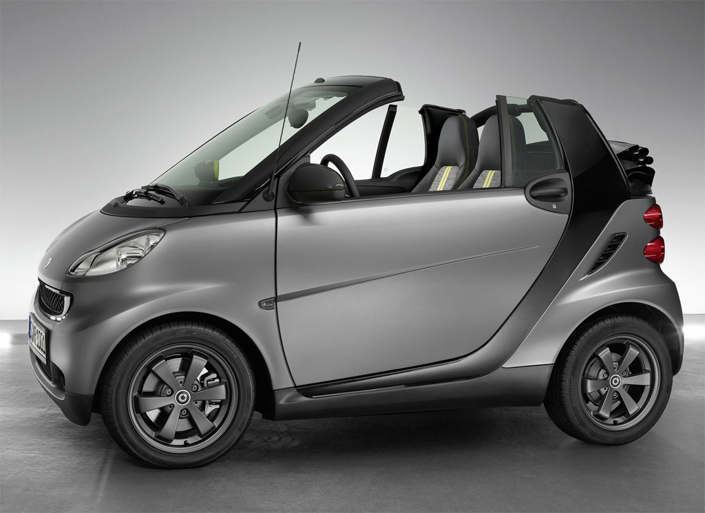 Smart Fortwo Edition Urbanstyle Uk Pricing Announced