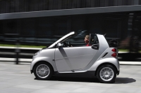 smart fortwo leads the two-seater cars class
