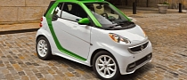 smart fortwo Named Most Embarrassing Car