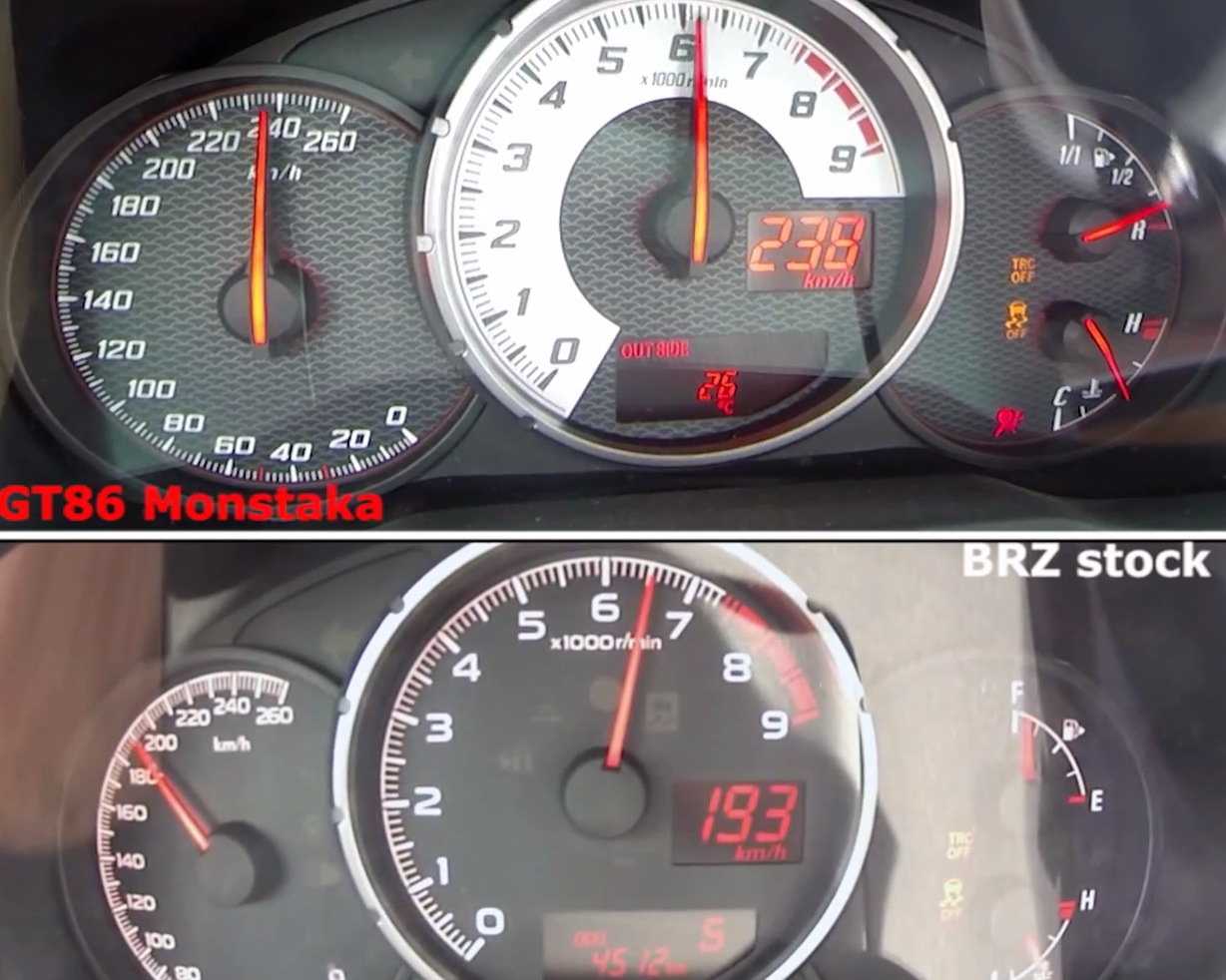 Supercharged Toyota GT 86 with 400 HP vs Stock Subaru BRZ ...