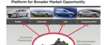 Tesla Reveals New Models in IPO Filing
