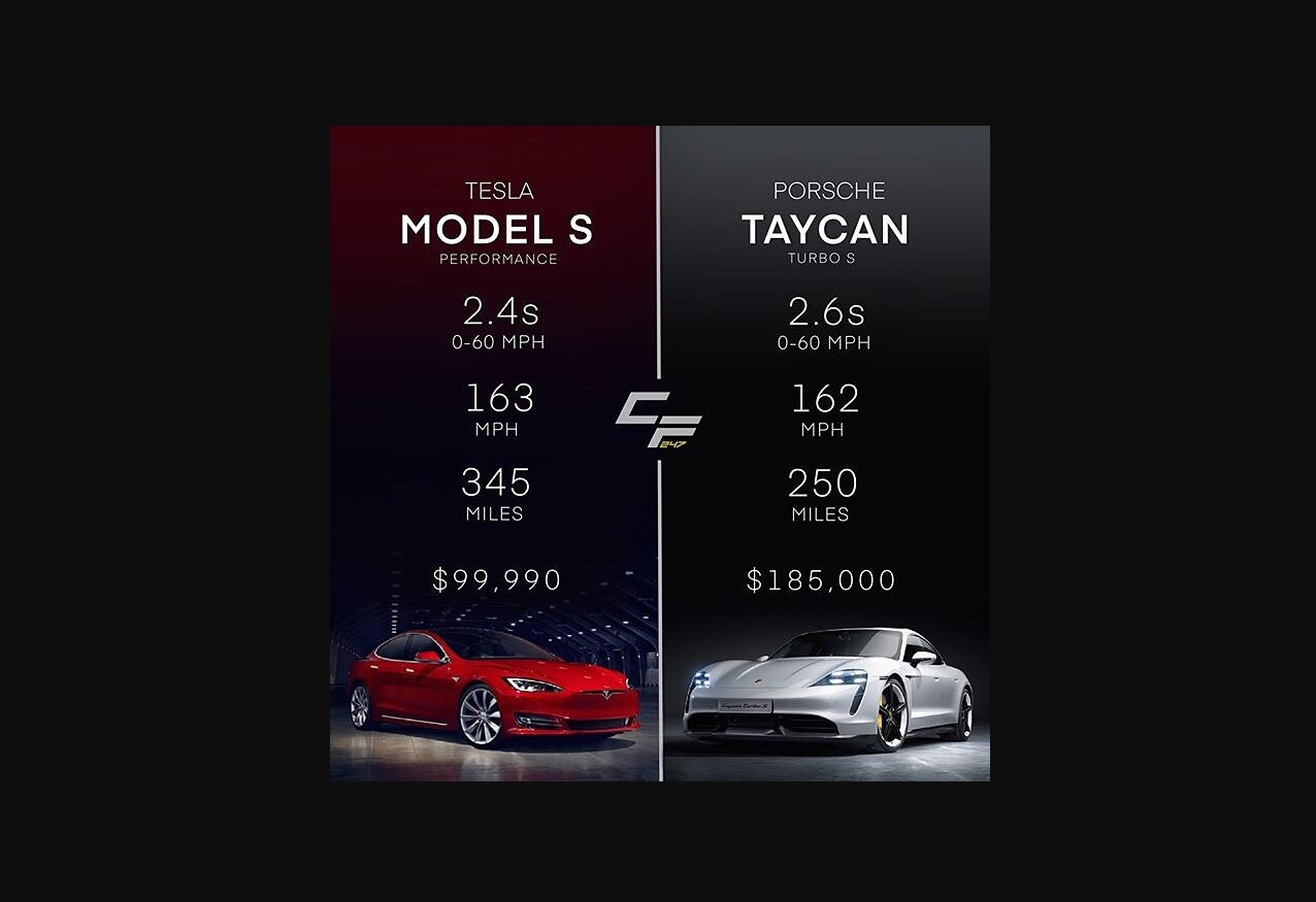 2019 - [Porsche] Taycan [J1] - Page 14 Tesla-trolls-porsche-with-model-s-performance-vs-taycan-turbo-s-comparison-137243_1