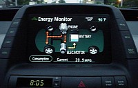 This is how the Prius hybrid system works in real time