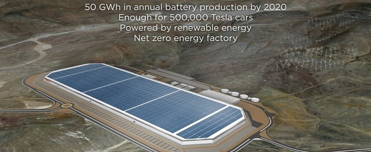 """Battery Cell 2170 >> The Gigafactory Starts Production of Tesla's New """"2170"""" Battery Cell - autoevolution"""