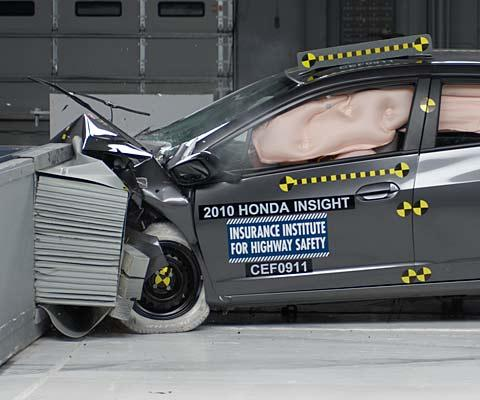 Honda Insight In Iihs Tests