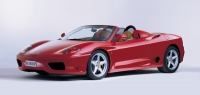 The Ferraris 360 Spider from Top Gear Live might have been fake
