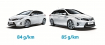 Toyota Announces Class-Leading Emissions for New Auris Hybrid