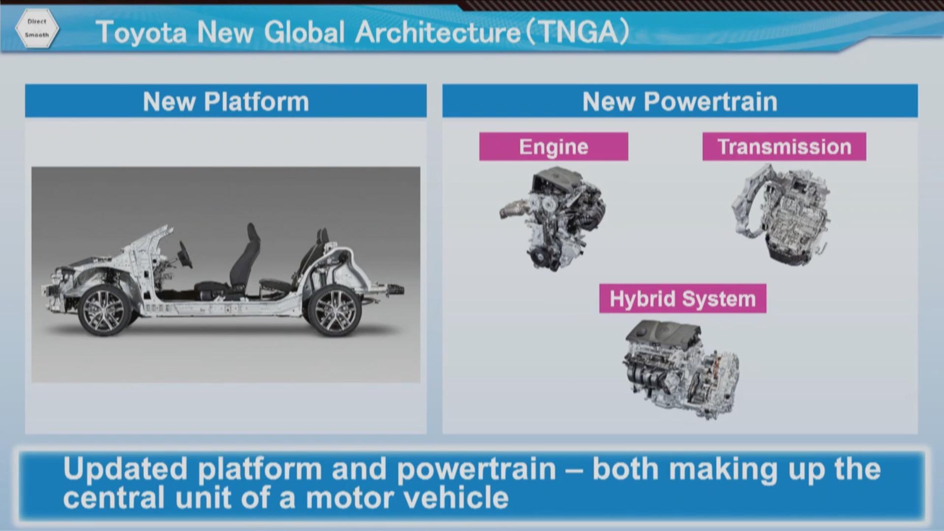 Kelebihan Toyota Tnga Perbandingan Harga