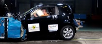 Toyota iQ Gets Five in Euro NCAP Safety Tests