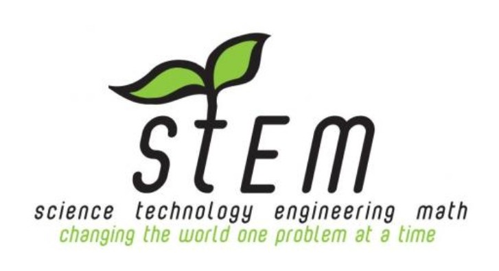 benefits of stem programmes Incorporating stem in all the benefits of this type of education are so rewarding that teachers would be hi rob, the med stem program consists of 30.