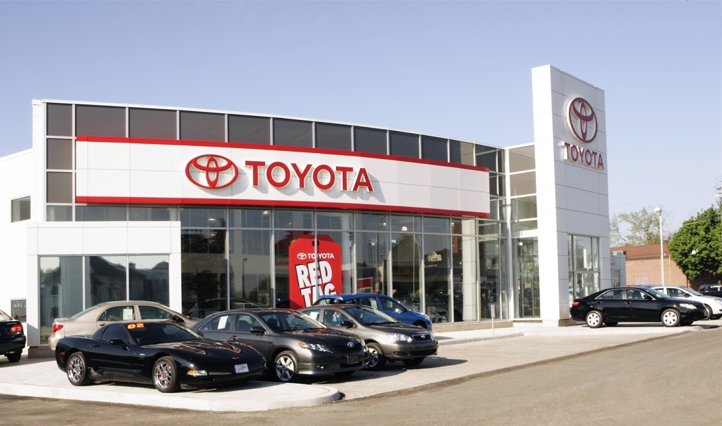 Car Dealership Industry