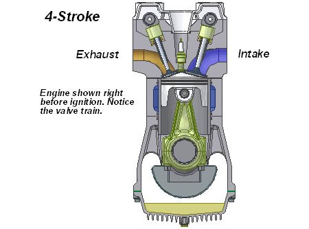 Two Stroke Vs  Four Stroke Motorcycle Engines - autoevolution