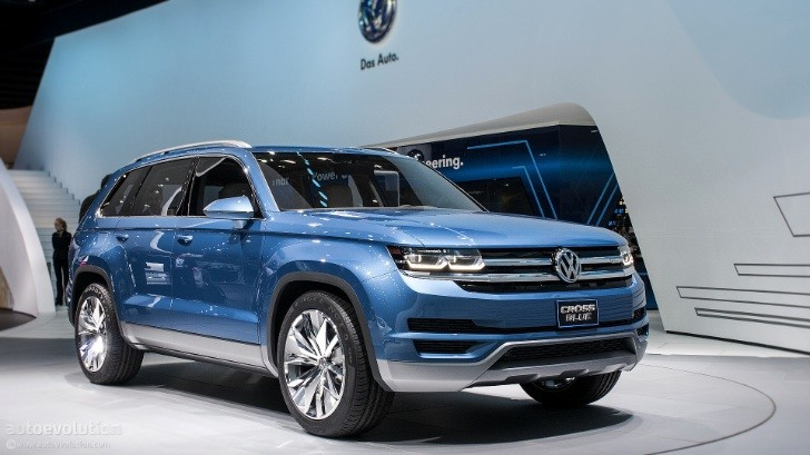 US-built Volkswagen SUV Nearing Production Approval