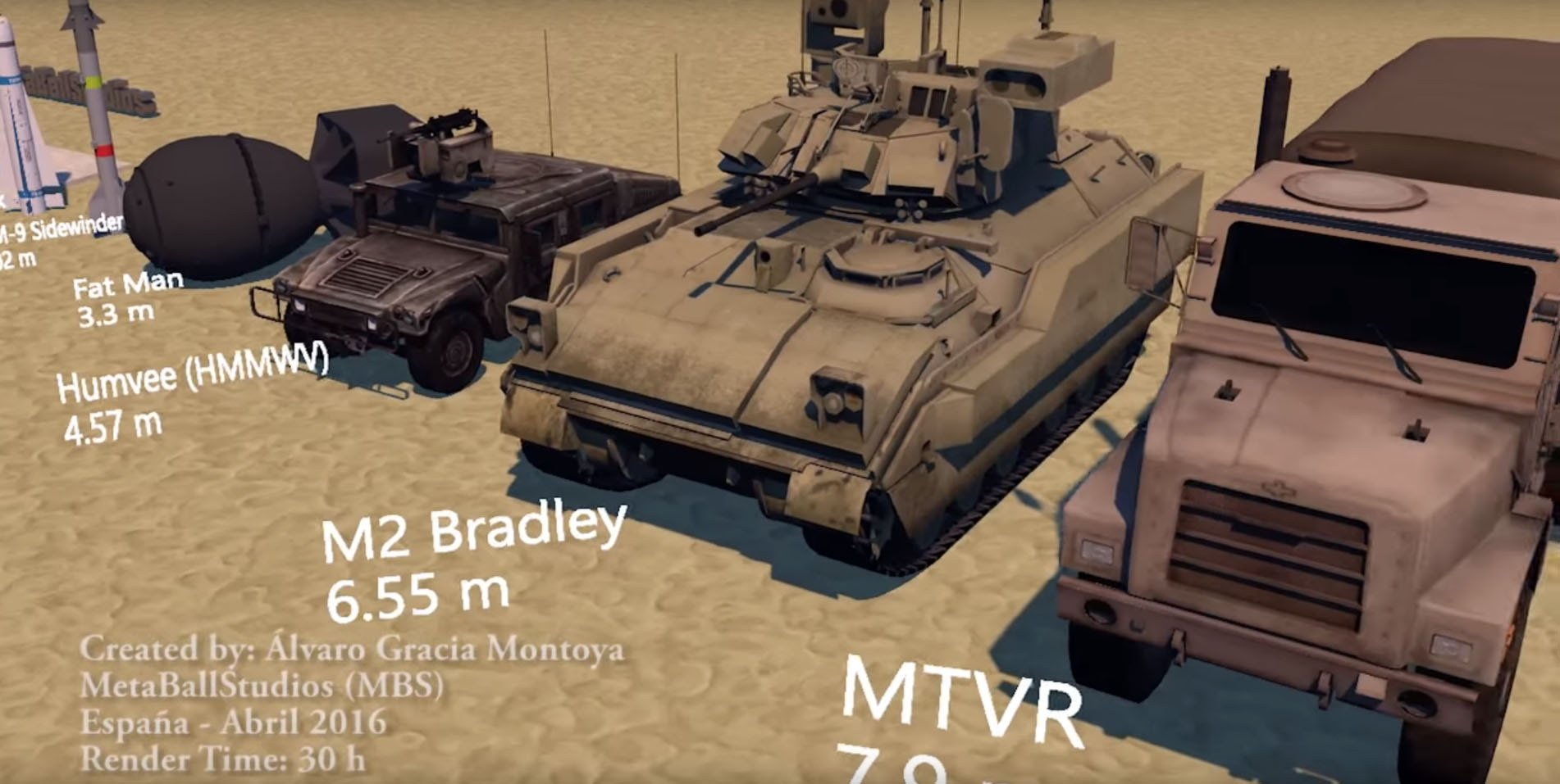 U S Military Equipment Gets A Side By Side Size