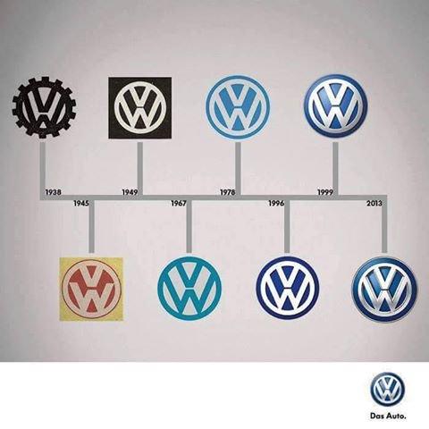 Volkswagen To Present Revamped Logo In 2019 Autoevolution