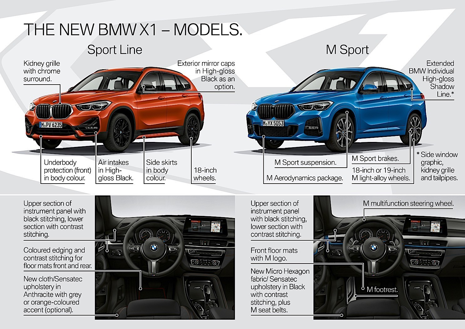 2020 BMW X1: Mid-update, Changes, Release >> 2020 Bmw X1 Review Autoevolution