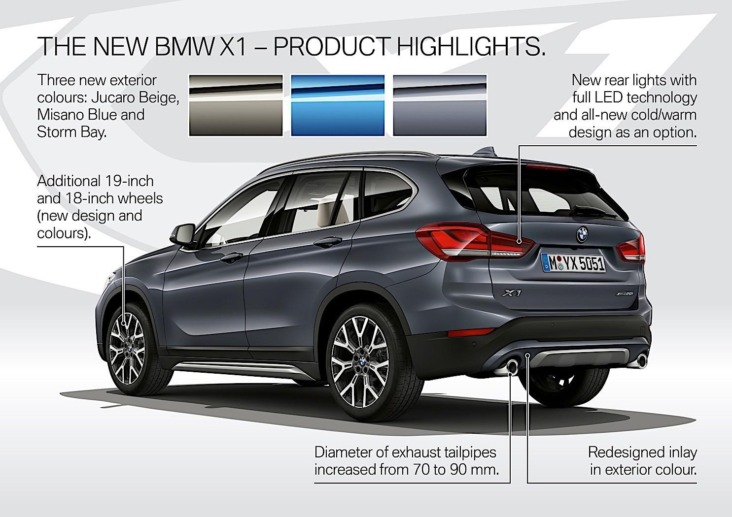 2020 BMW X1 Review - autoevolution