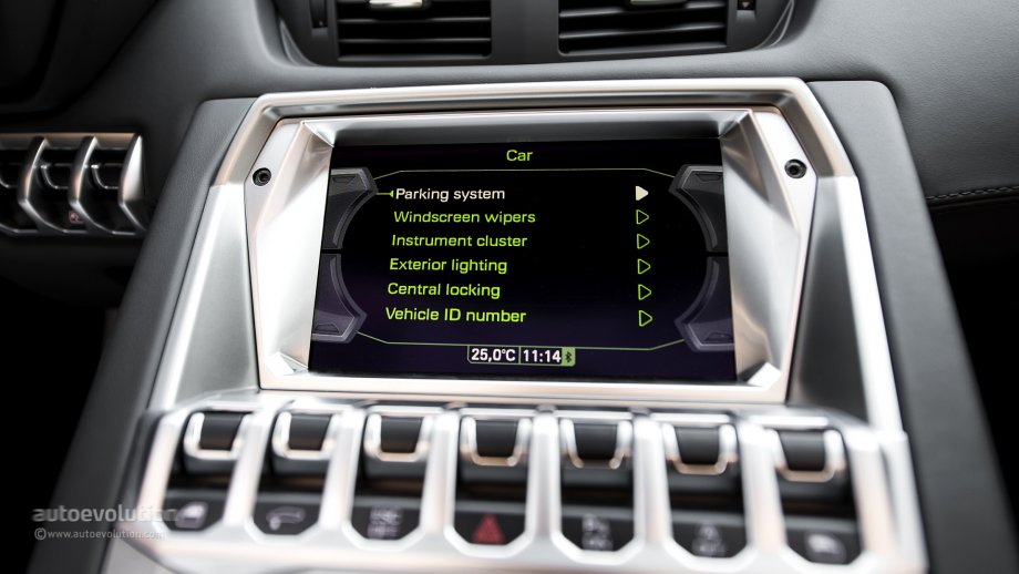 Car Parking Assistance System India