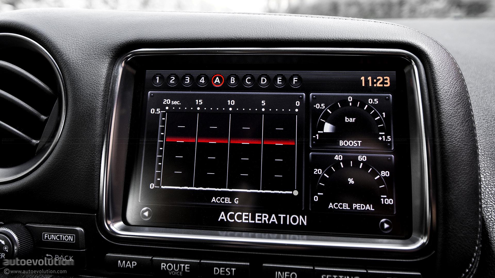 NISSAN GT R Review autoevolution