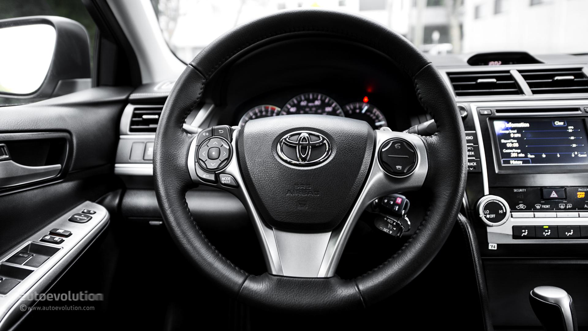 Used All Wheel Drive Cars